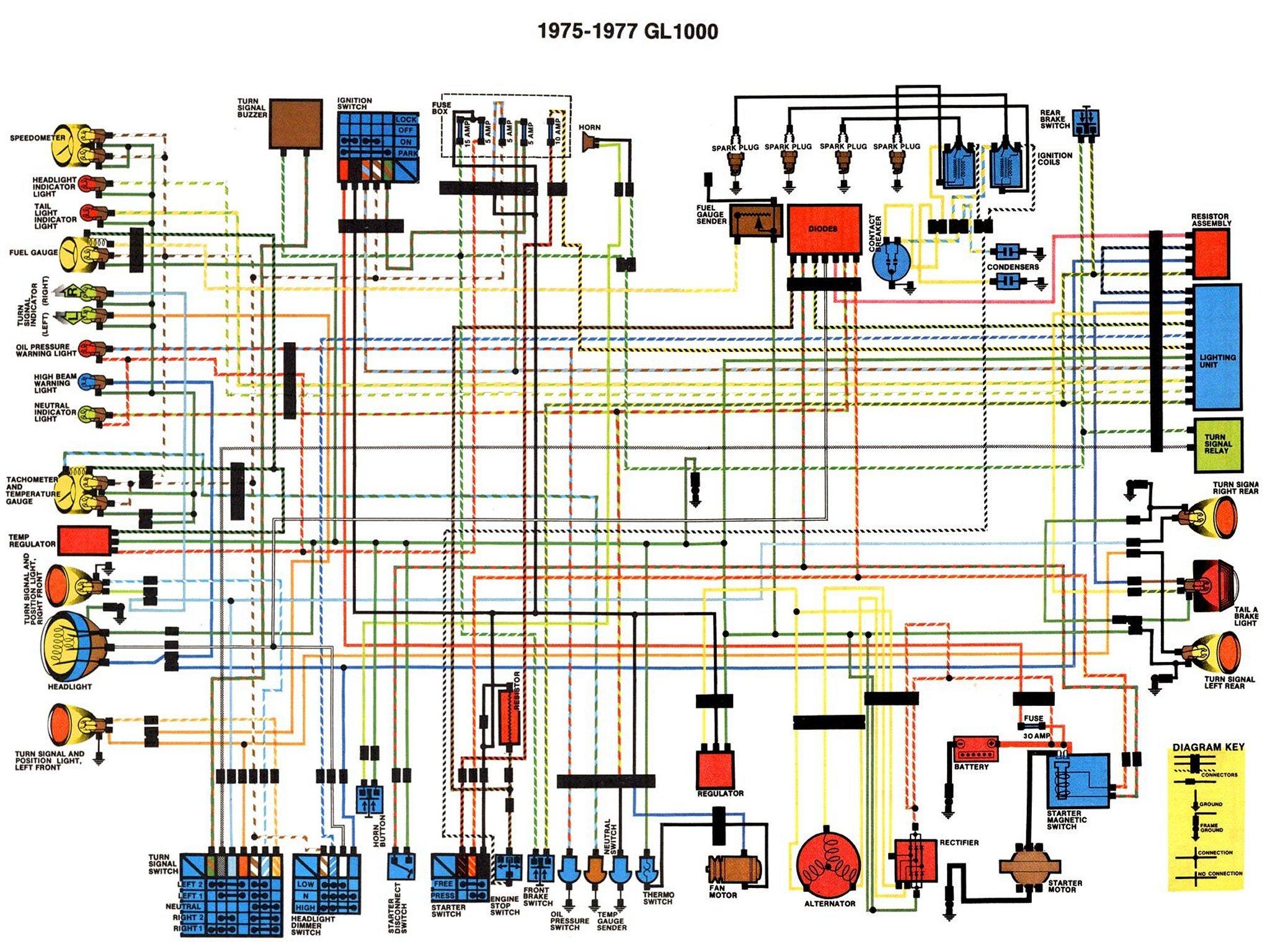 Cb 900 Wiring Diagram - Schematics Wiring Diagrams •