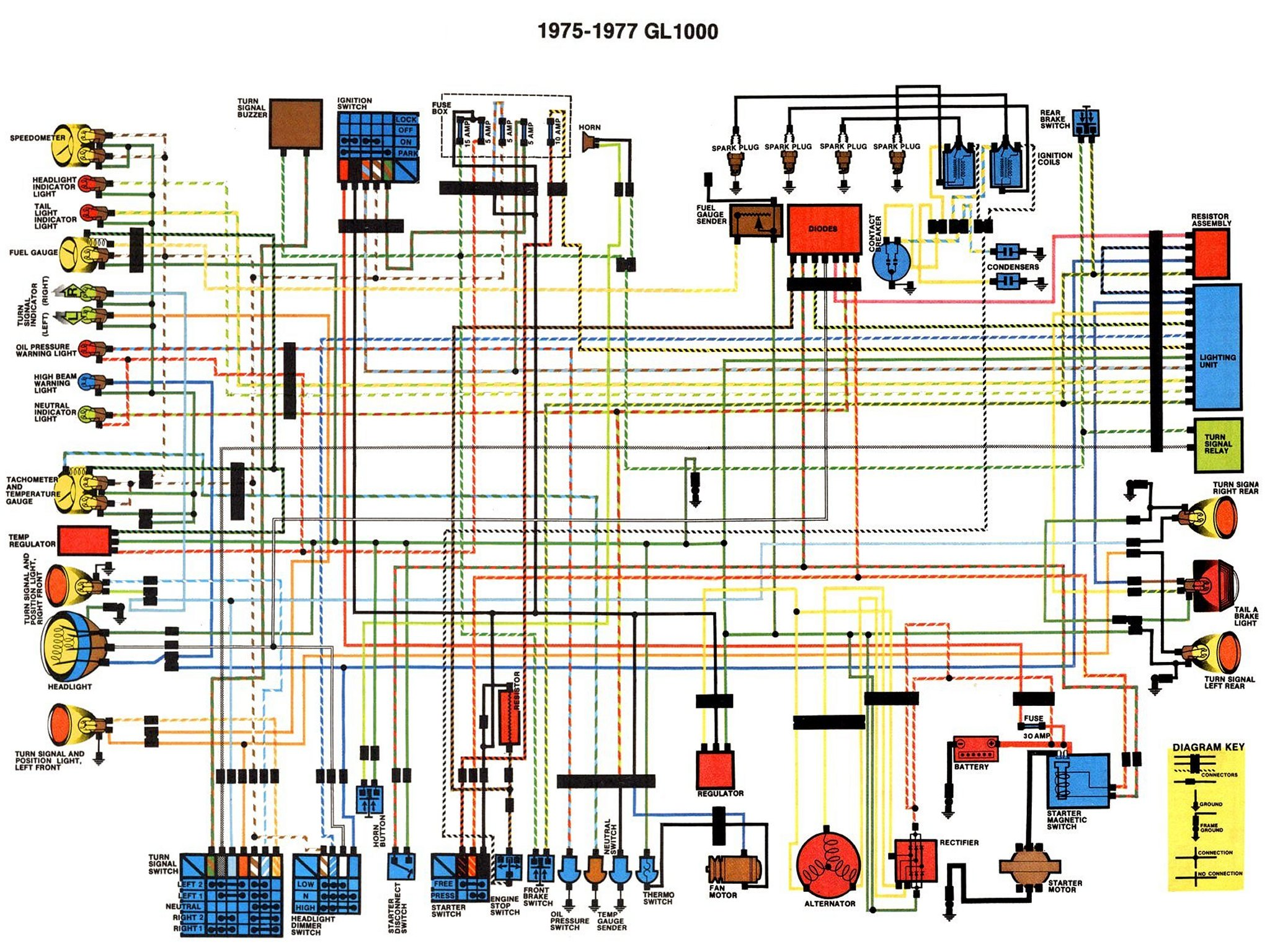 75 Corvette Ac Wire Diagram 27 Wiring Images 1976 Diagrams 1975 77 Gl1000 Colour Schematicm1389594806 78 280z U2022