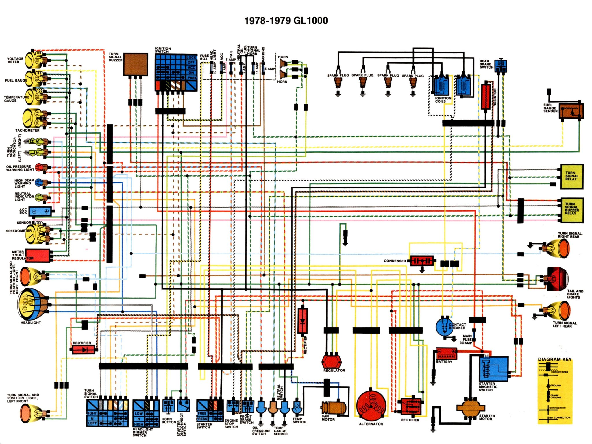 honda crf wiring diagram 1980 82 gl1100 standard colour schematic honda gl1200 wiring diagram