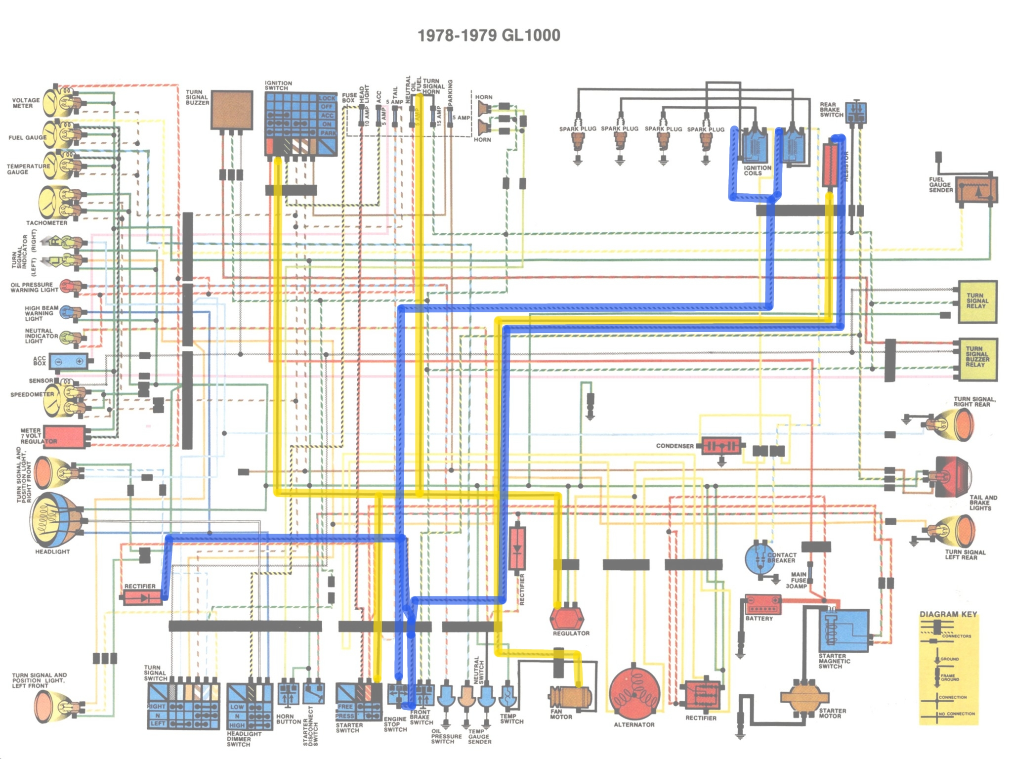 1978 79 Gl1000 Colour Schematic B